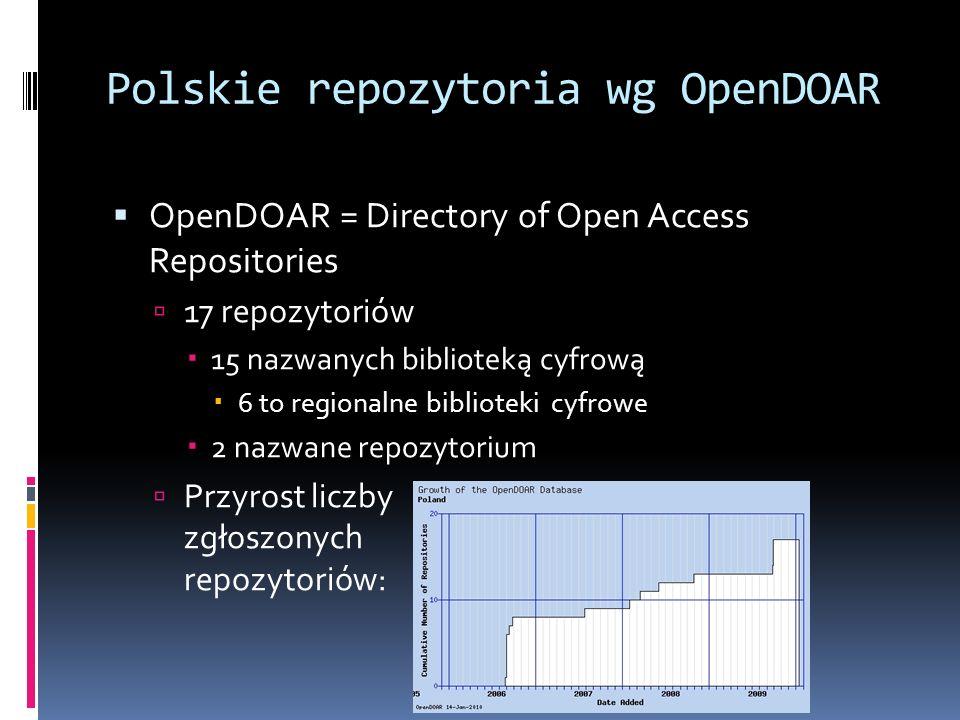 Polskie repozytoria wg OpenDOAR OpenDOAR = Directory of Open Access Repositories 17 repozytoriów 15 nazwanych biblioteką cyfrową 6 to regionalne bibli