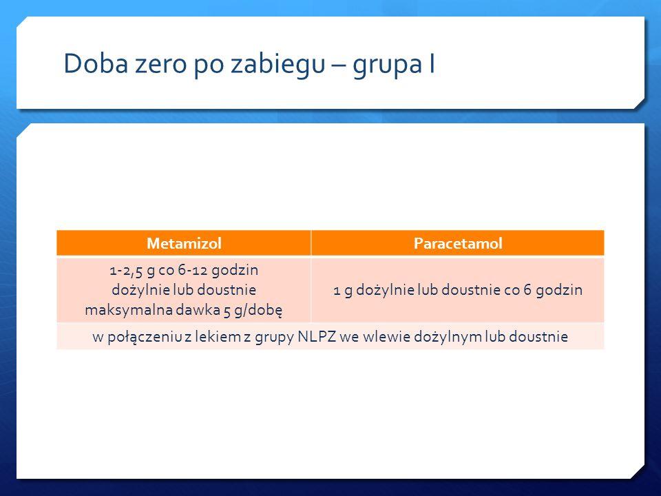 Doba zero po zabiegu – grupa I MetamizolParacetamol 1-2,5 g co 6-12 godzin dożylnie lub doustnie maksymalna dawka 5 g/dobę 1 g dożylnie lub doustnie c