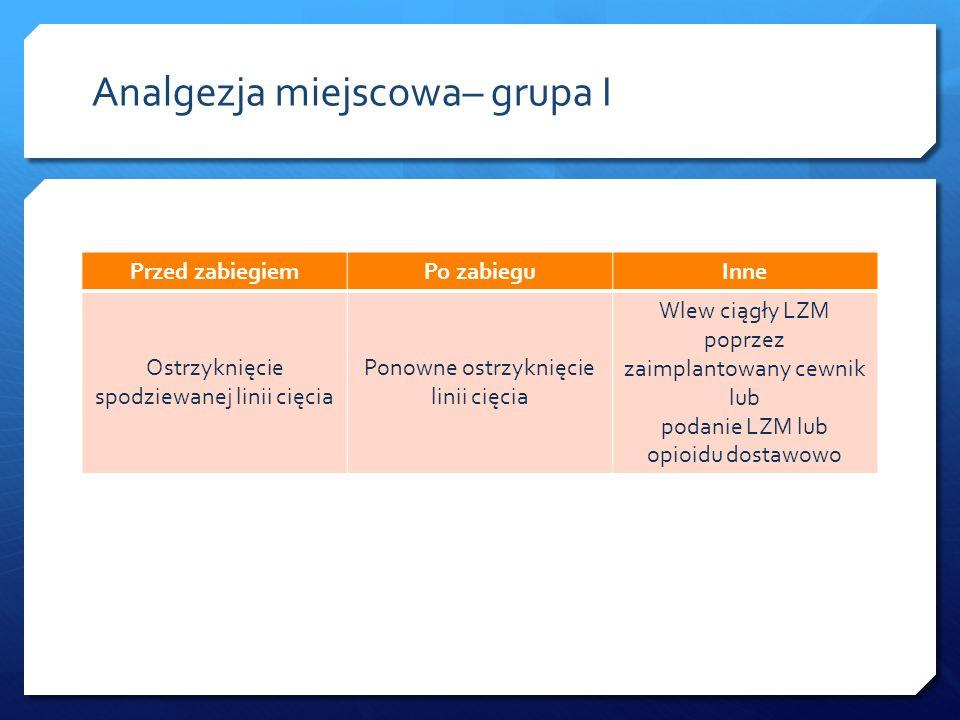 Analgezja miejscowa– grupa I Przed zabiegiemPo zabieguInne Ostrzyknięcie spodziewanej linii cięcia Ponowne ostrzyknięcie linii cięcia Wlew ciągły LZM
