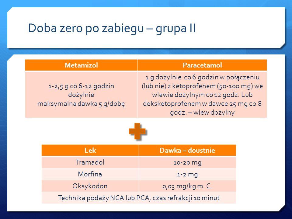 Doba zero po zabiegu – grupa II MetamizolParacetamol 1-2,5 g co 6-12 godzin dożylnie maksymalna dawka 5 g/dobę 1 g dożylnie co 6 godzin w połączeniu (