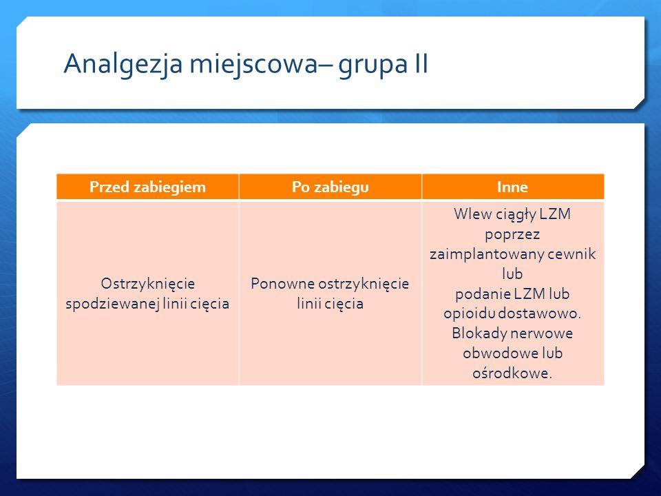 Analgezja miejscowa– grupa II Przed zabiegiemPo zabieguInne Ostrzyknięcie spodziewanej linii cięcia Ponowne ostrzyknięcie linii cięcia Wlew ciągły LZM
