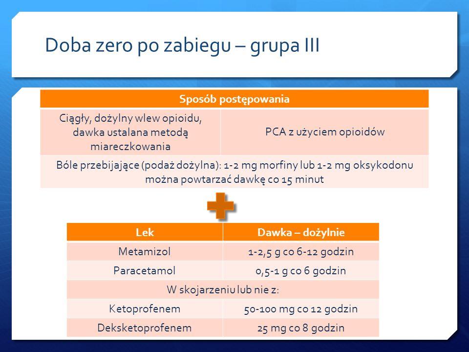 Doba zero po zabiegu – grupa III Sposób postępowania Ciągły, dożylny wlew opioidu, dawka ustalana metodą miareczkowania PCA z użyciem opioidów Bóle pr