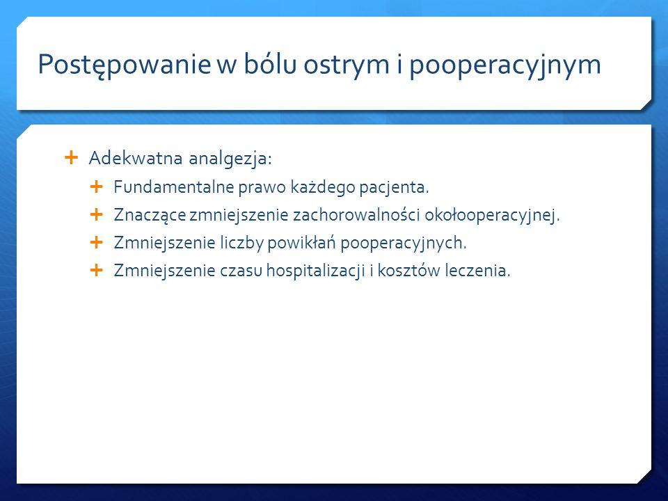 Chirurgia jednego dnia: Podaż leków iv: jedynie dla I dawki paracetamolu lub metamizolu w połączeniu z NLPZ oraz ew.