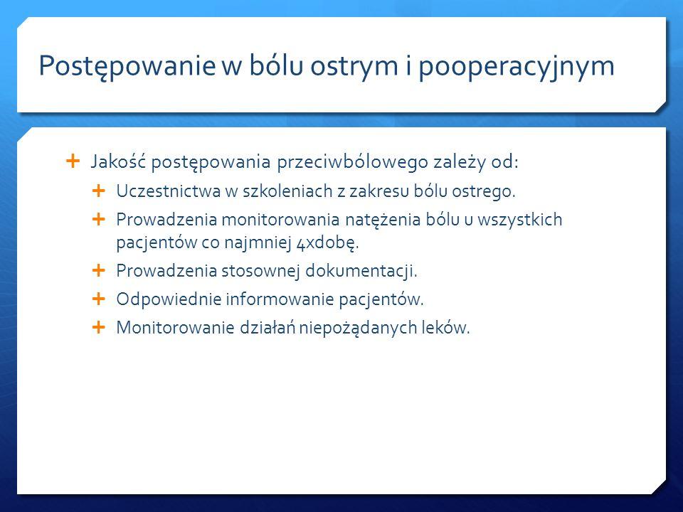Jakość postępowania przeciwbólowego zależy od: Uczestnictwa w szkoleniach z zakresu bólu ostrego. Prowadzenia monitorowania natężenia bólu u wszystkic