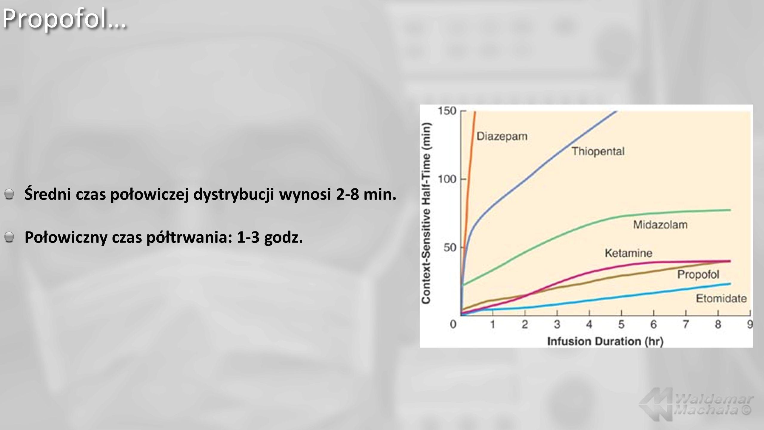 Propofol… Średni czas połowiczej dystrybucji wynosi 2-8 min. Połowiczny czas półtrwania: 1-3 godz.