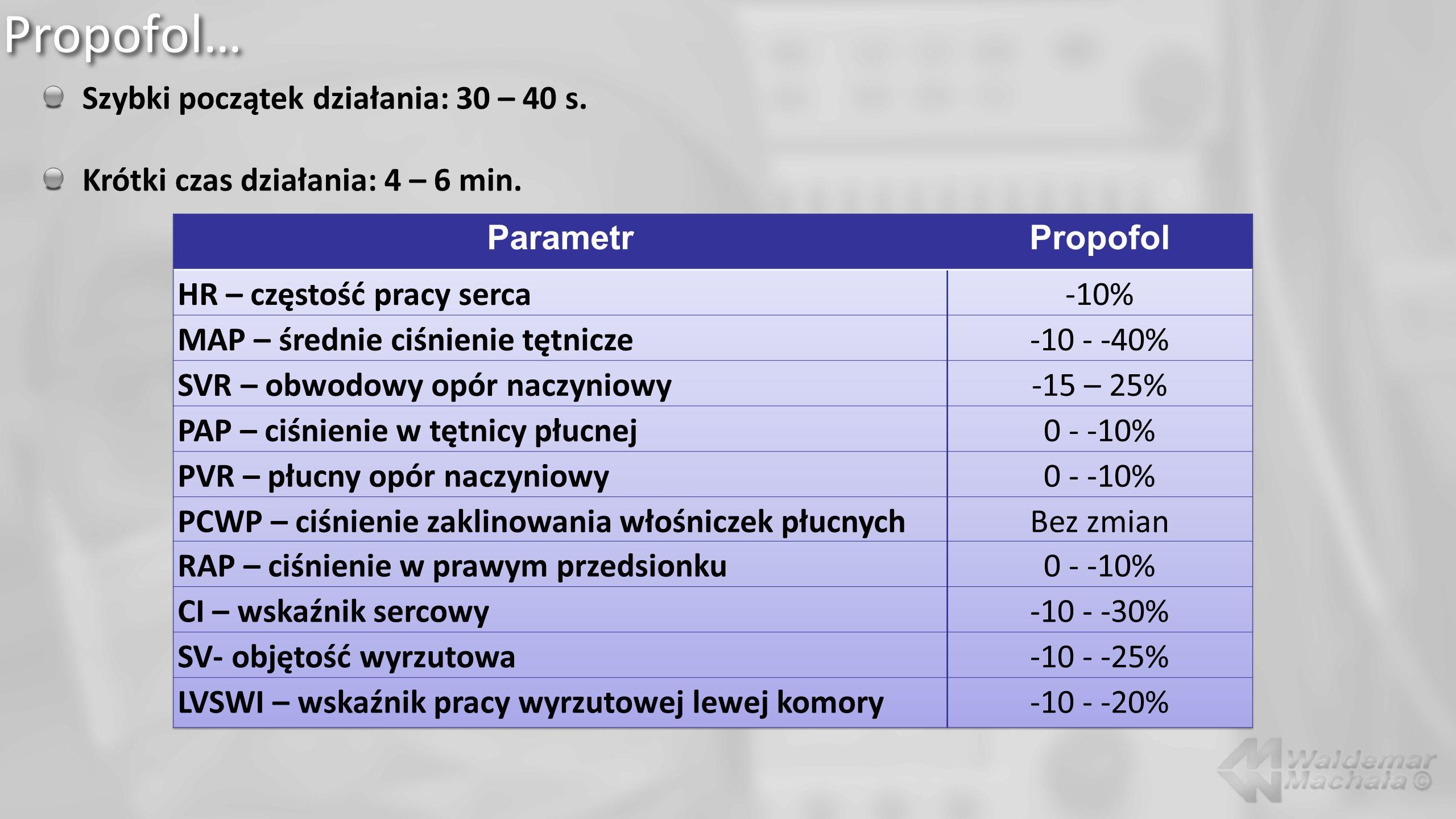 Propofol… Szybki początek działania: 30 – 40 s. Krótki czas działania: 4 – 6 min.