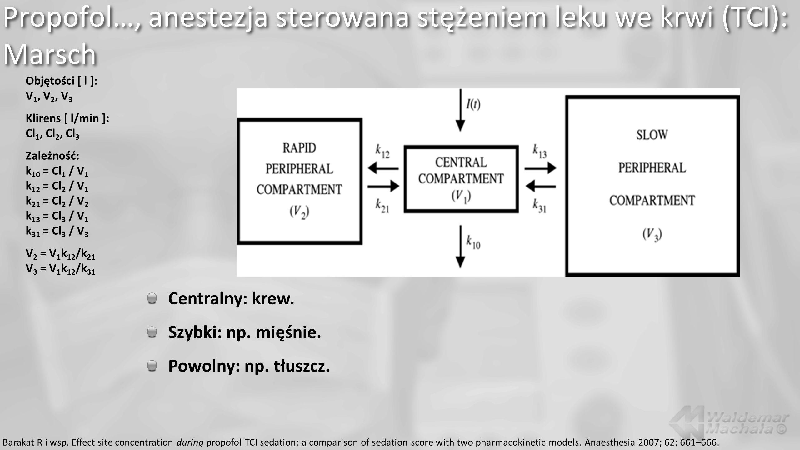 Propofol…, anestezja sterowana stężeniem leku we krwi (TCI): Marsch Barakat R i wsp. Effect site concentration during propofol TCI sedation: a compari