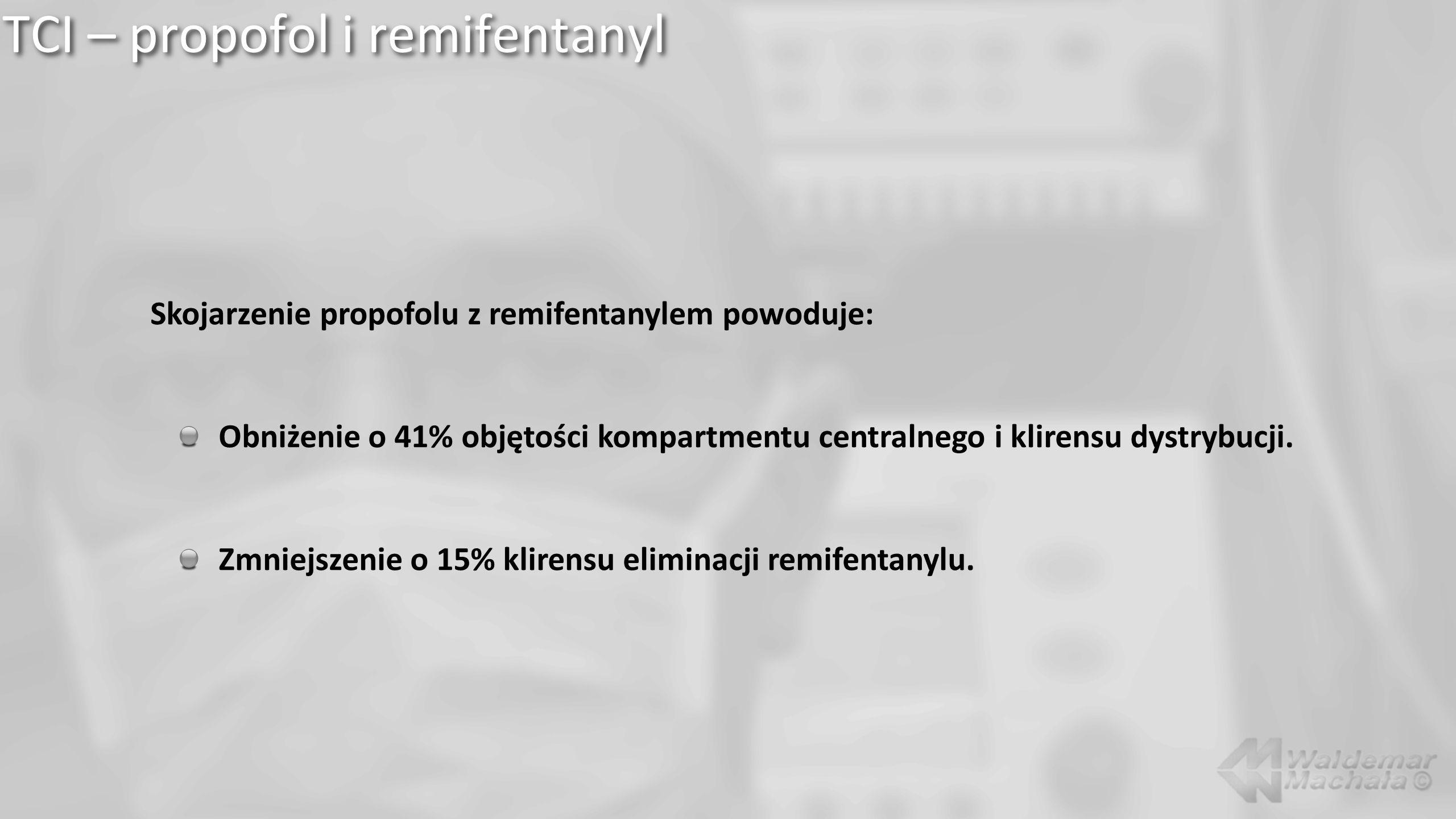 TCI – propofol i remifentanyl Skojarzenie propofolu z remifentanylem powoduje: Obniżenie o 41% objętości kompartmentu centralnego i klirensu dystrybuc