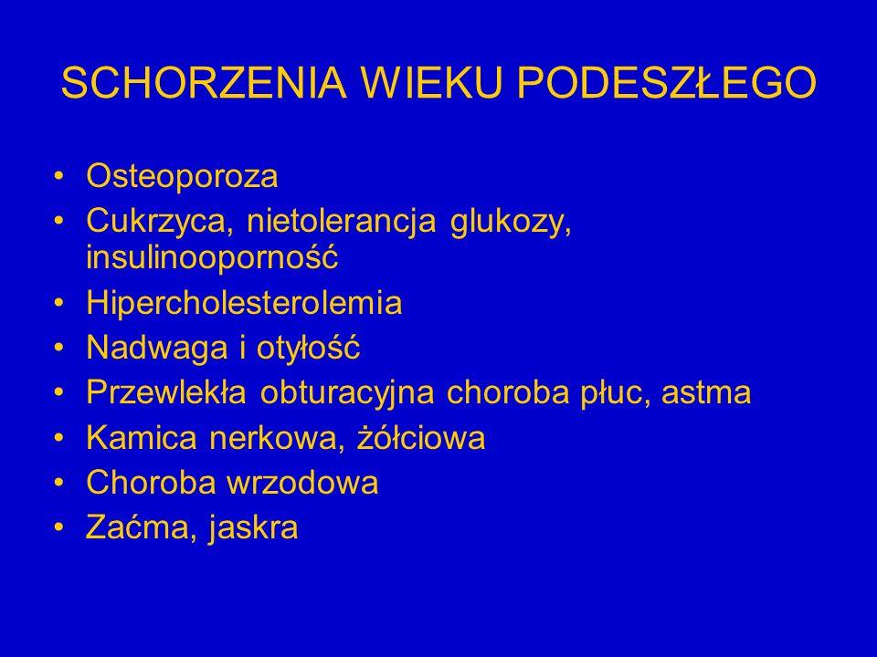 SCHORZENIA WIEKU PODESZŁEGO Osteoporoza Cukrzyca, nietolerancja glukozy, insulinooporność Hipercholesterolemia Nadwaga i otyłość Przewlekła obturacyjn