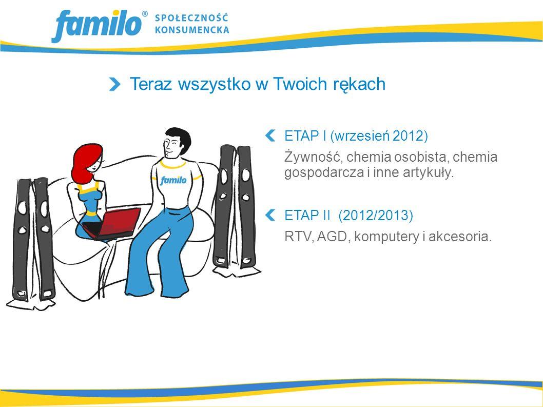 Teraz wszystko w Twoich rękach ETAP I (wrzesień 2012) Żywność, chemia osobista, chemia gospodarcza i inne artykuły. ETAP II (2012/2013) RTV, AGD, komp
