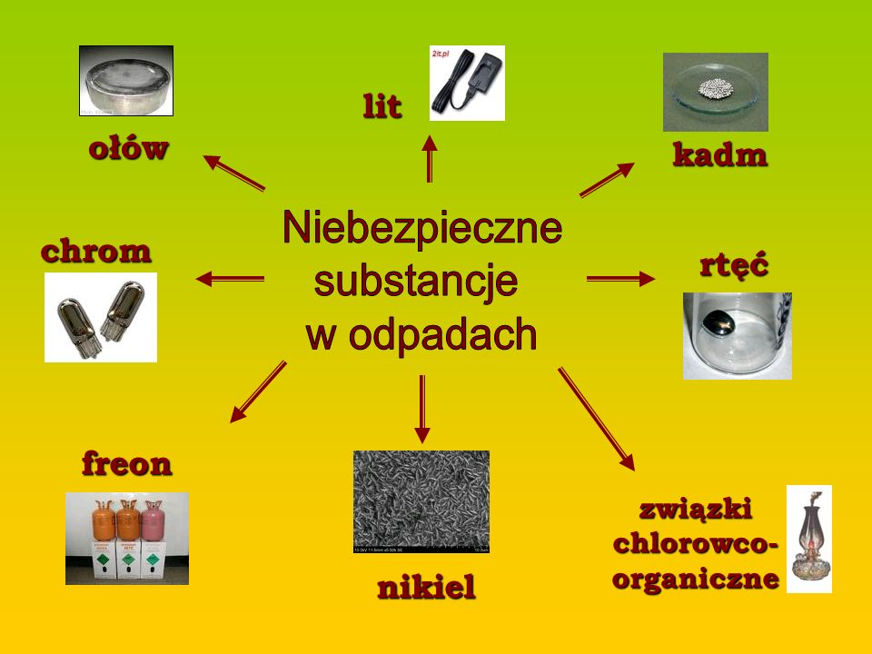 rtęć kadm chrom ołów lit freon nikiel związkichlorowco-organiczne