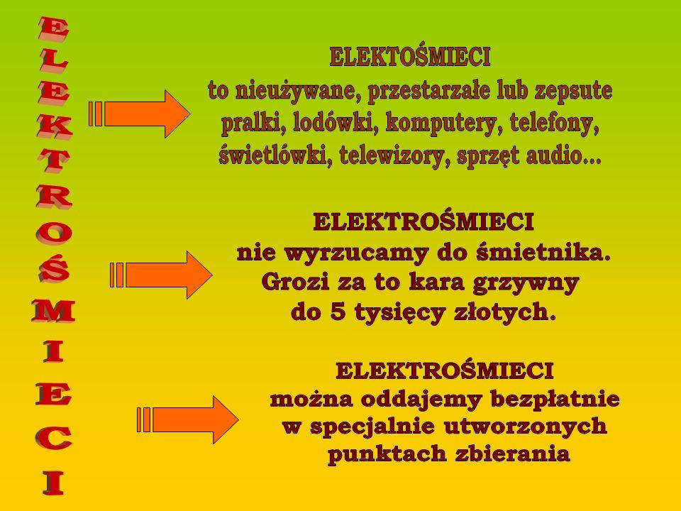 prawidłowego postępowania ze zużytym sprzętem elektrycznym i elektronicznym ZSEE Nie wyrzucaj ZSEE Oszczędzaj energię i surowce Nie chomikuj Nie demontuj ZSEE sam Oddawaj ZSEE do punktu zbierania w Twojej gminie lub sklepie