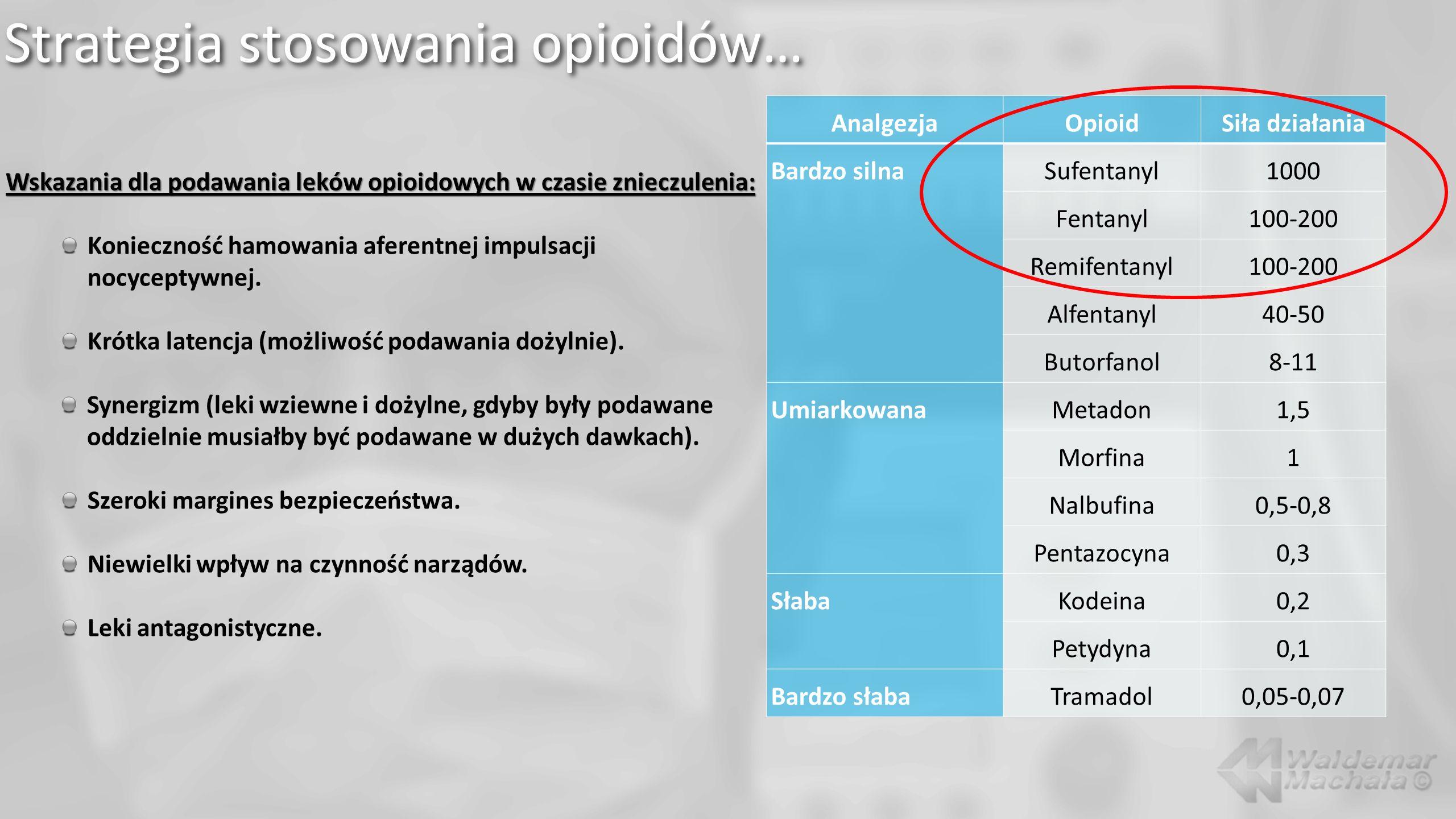 Strategia stosowania opioidów… Wskazania dla podawania leków opioidowych w czasie znieczulenia: Konieczność hamowania aferentnej impulsacji nocyceptyw