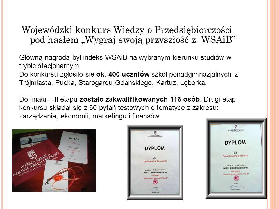 Wojewódzki konkurs Wiedzy o Przedsiębiorczości pod hasłem Wygraj swoją przyszłość z WSAiB Główną nagrodą był indeks WSAiB na wybranym kierunku studiów