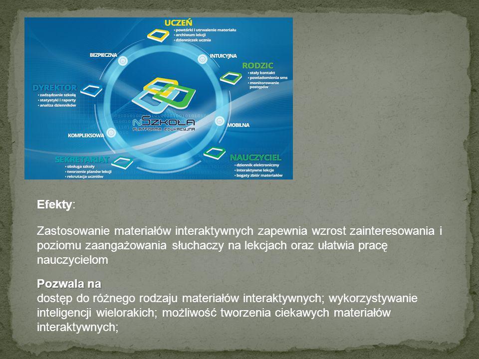Efekty: Zastosowanie materiałów interaktywnych zapewnia wzrost zainteresowania i poziomu zaangażowania słuchaczy na lekcjach oraz ułatwia pracę nauczycielom Pozwala na dostęp do różnego rodzaju materiałów interaktywnych; wykorzystywanie inteligencji wielorakich; możliwość tworzenia ciekawych materiałów interaktywnych;