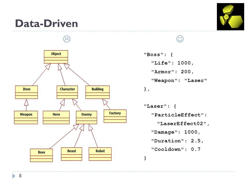 Data-Driven 8