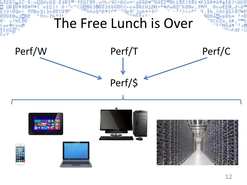 The Free Lunch is Over Perf/WPerf/TPerf/C Perf/$ 12