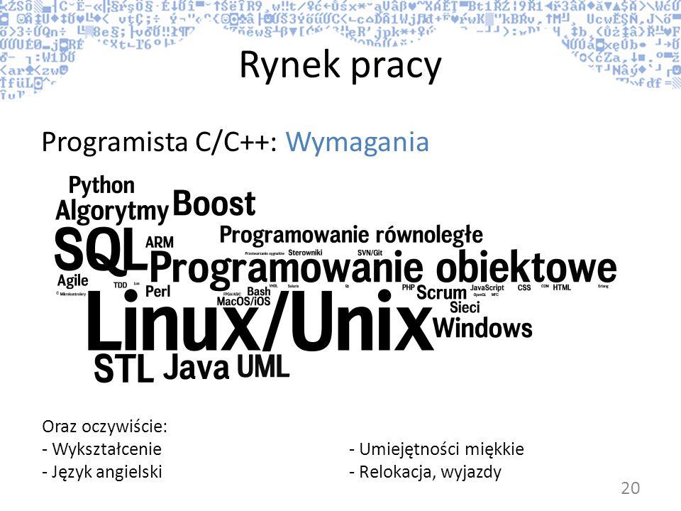 Rynek pracy Programista C/C++: Wymagania Oraz oczywiście: - Wykształcenie- Umiejętności miękkie - Język angielski- Relokacja, wyjazdy 20