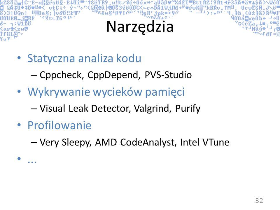 Narzędzia Statyczna analiza kodu – Cppcheck, CppDepend, PVS-Studio Wykrywanie wycieków pamięci – Visual Leak Detector, Valgrind, Purify Profilowanie –
