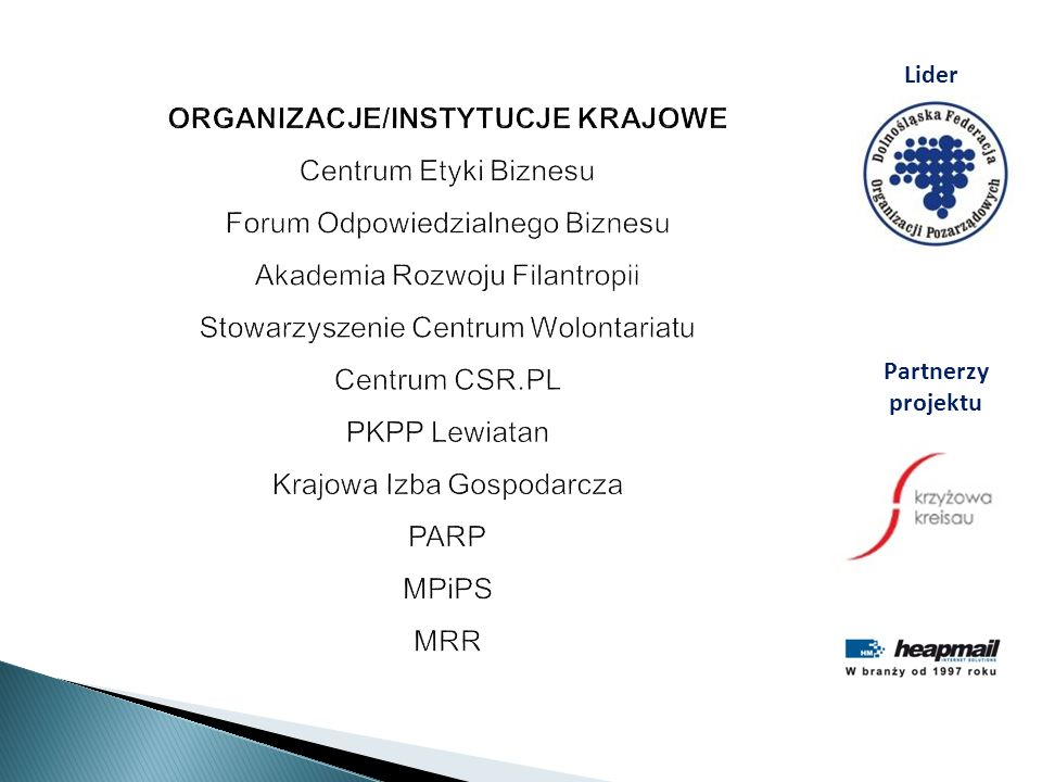 ORGANIZACJE/INSTYTUCJE KRAJOWE Centrum Etyki Biznesu Forum Odpowiedzialnego Biznesu Akademia Rozwoju Filantropii Stowarzyszenie Centrum Wolontariatu C
