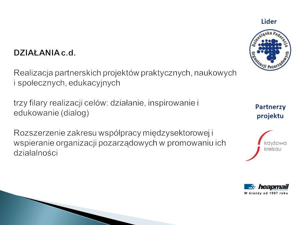 DZIAŁANIA c.d. Realizacja partnerskich projektów praktycznych, naukowych i społecznych, edukacyjnych trzy filary realizacji celów: działanie, inspirow
