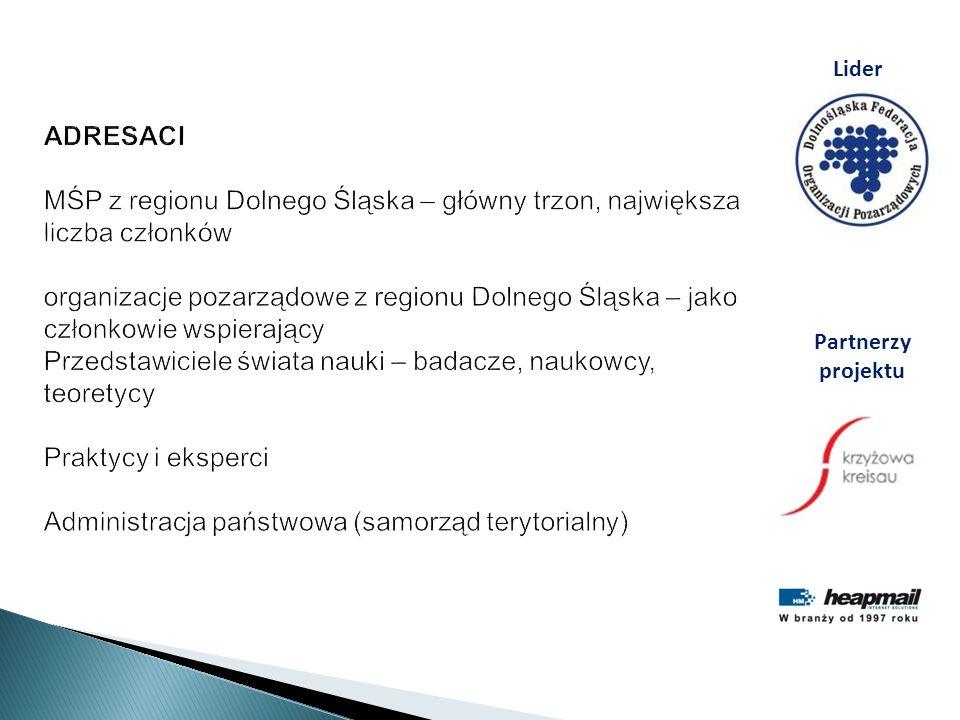 ADRESACI MŚP z regionu Dolnego Śląska – główny trzon, największa liczba członków organizacje pozarządowe z regionu Dolnego Śląska – jako członkowie ws