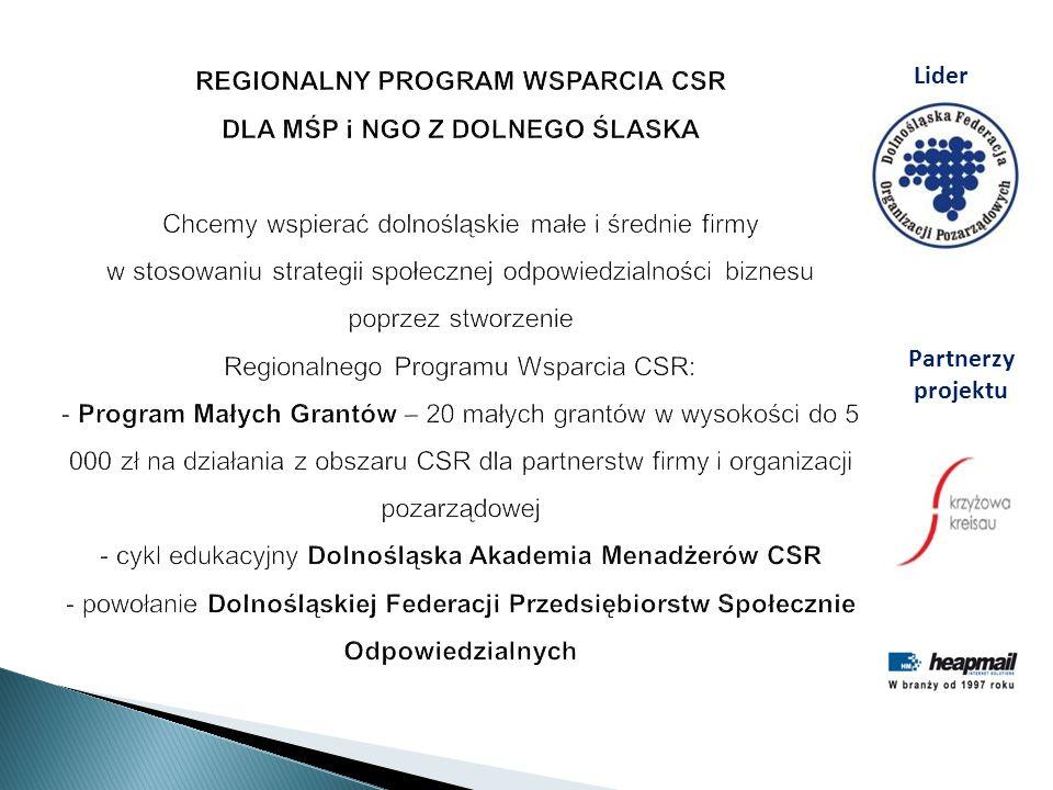REGIONALNY PROGRAM WSPARCIA CSR DLA MŚP i NGO Z DOLNEGO ŚLASKA Chcemy wspierać dolnośląskie małe i średnie firmy w stosowaniu strategii społecznej odpowiedzialności biznesu poprzez stworzenie Regionalnego Programu Wsparcia CSR: - Program Małych Grantów – 20 małych grantów w wysokości do 5 000 zł na działania z obszaru CSR dla partnerstw firmy i organizacji pozarządowej - cykl edukacyjny Dolnośląska Akademia Menadżerów CSR - powołanie Dolnośląskiej Federacji Przedsiębiorstw Społecznie Odpowiedzialnych Lider Partnerzy projektu