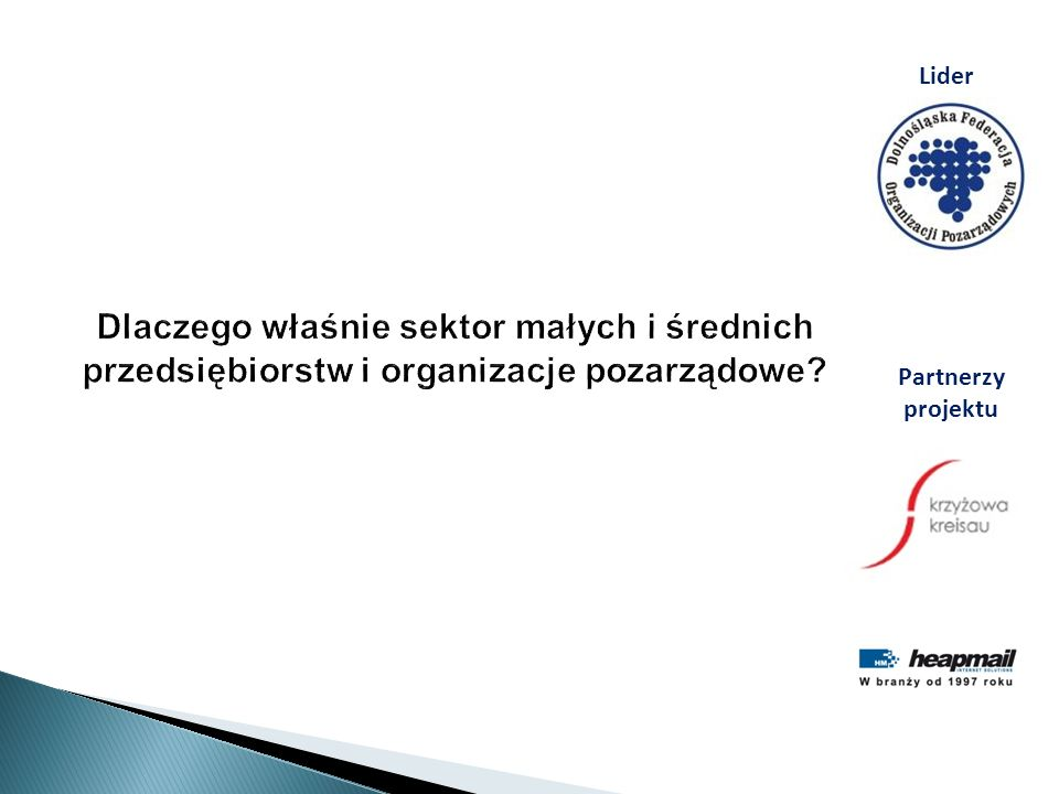 CELE wspieranie i promowanie inicjatyw obywatelskich, innowatorów społecznych i firm, które działają zgodnie z zasadami społecznej odpowiedzialności inspiruje i pokazuje praktyczne rozwiązania związane z działaniami CSR, przedsiębiorczością społeczną współpracuje z partnerami z każdego z sektorów (administracja, biznes, NGO) i organizuje spotkania mające na celu wymianę know how budowanie społeczności biznesowej i branżowej usprawnienie dialogu i komunikacji pomiędzy administracją, biznesem i partnerami spolecznymi i organizacjami pozarządowymi w sprawach dotyczących CSR Lider Partnerzy projektu