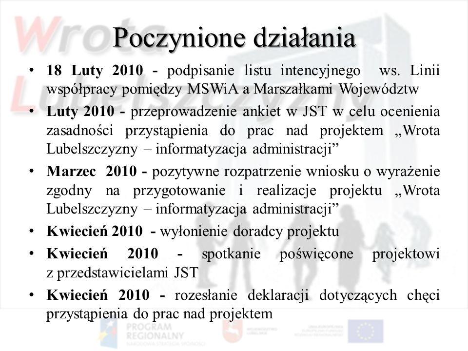 Poczynione działania 18 Luty 2010 - podpisanie listu intencyjnego ws. Linii współpracy pomiędzy MSWiA a Marszałkami Województw Luty 2010 - przeprowadz
