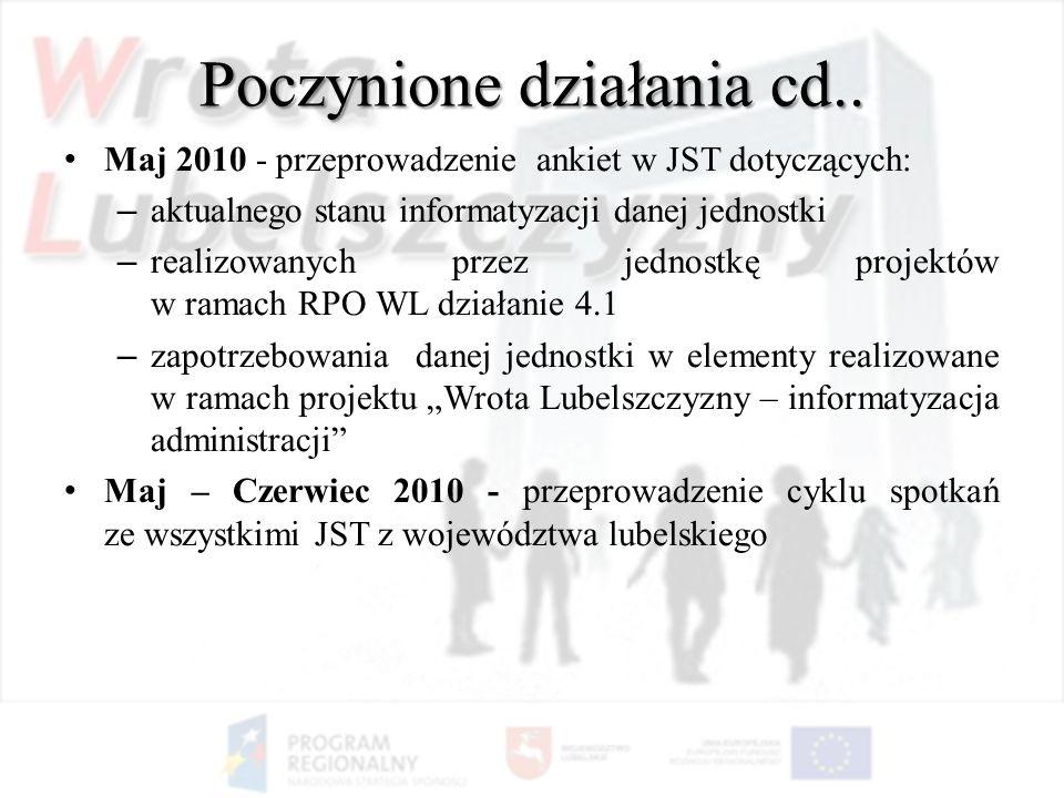 Maj 2010 - przeprowadzenie ankiet w JST dotyczących: – aktualnego stanu informatyzacji danej jednostki – realizowanych przez jednostkę projektów w ram