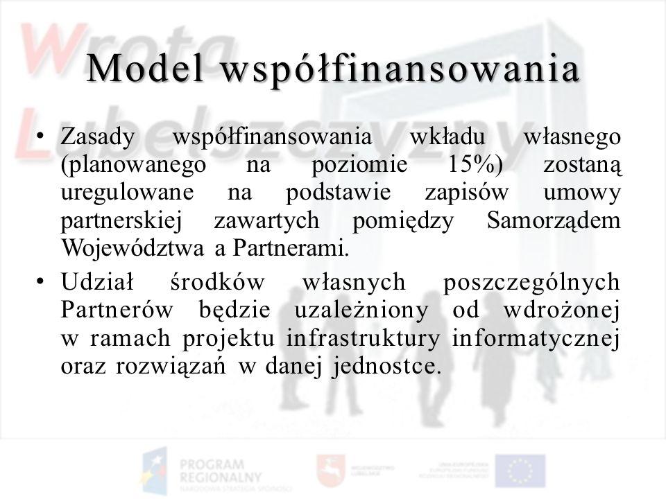 Model współfinansowania Zasady współfinansowania wkładu własnego (planowanego na poziomie 15%) zostaną uregulowane na podstawie zapisów umowy partners