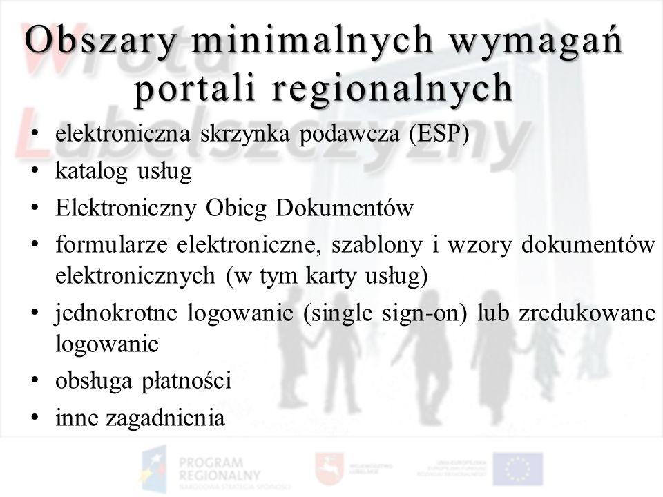 Obszary minimalnych wymagań portali regionalnych elektroniczna skrzynka podawcza (ESP) katalog usług Elektroniczny Obieg Dokumentów formularze elektro