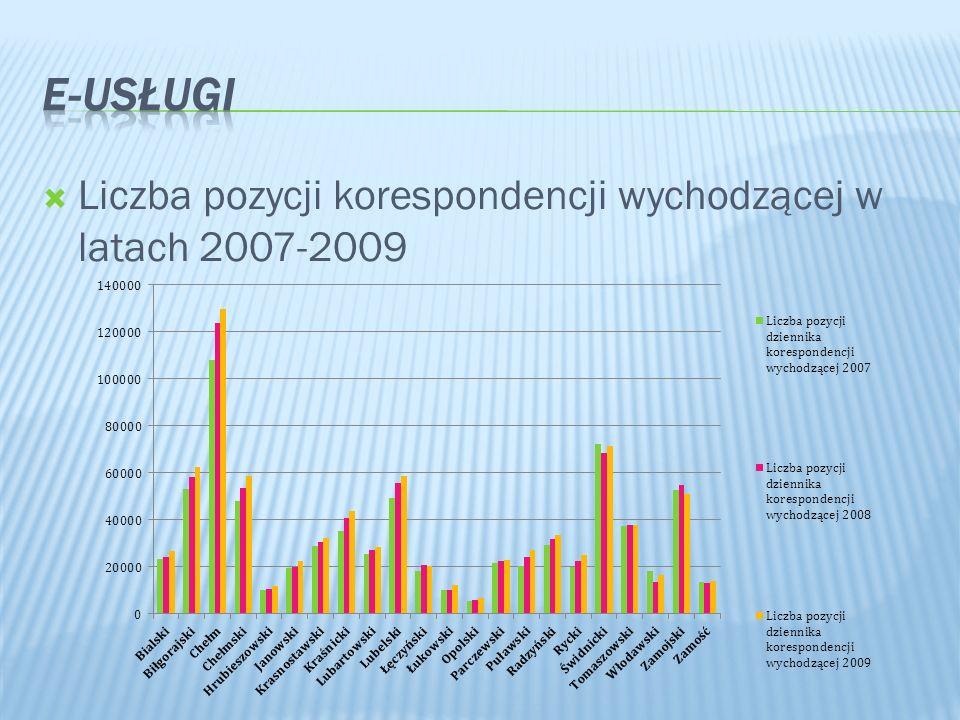 Liczba pozycji korespondencji wychodzącej w latach 2007-2009