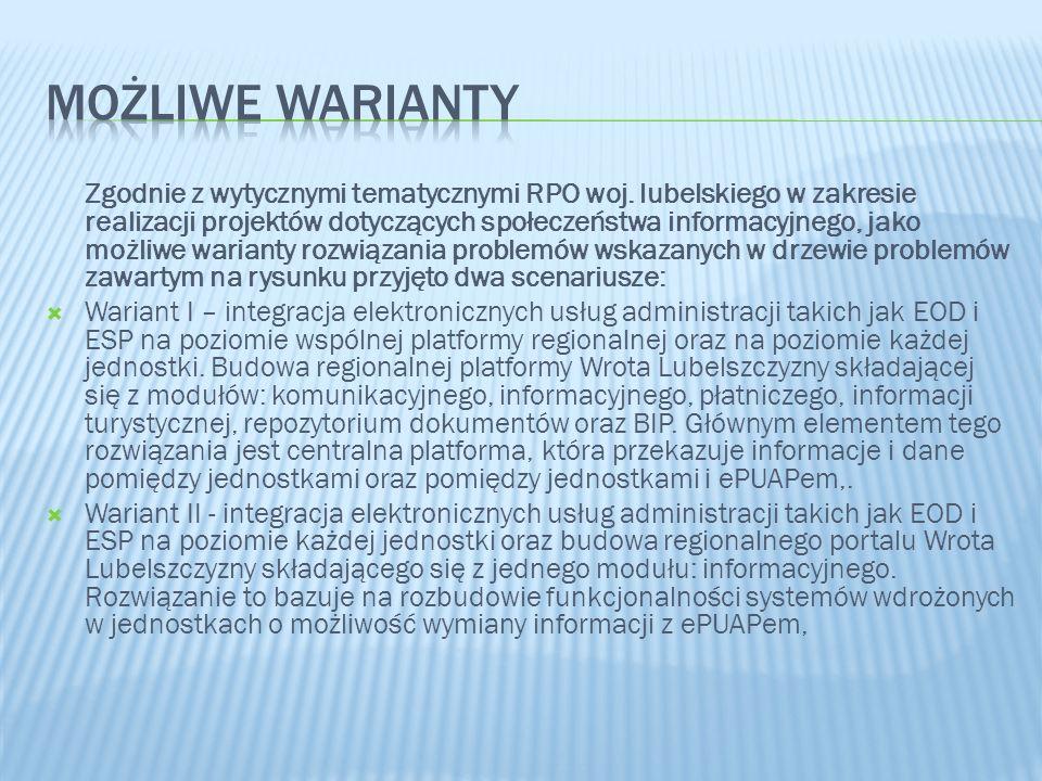 Zgodnie z wytycznymi tematycznymi RPO woj. lubelskiego w zakresie realizacji projektów dotyczących społeczeństwa informacyjnego, jako możliwe warianty