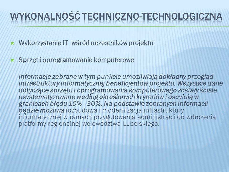Wykorzystanie IT wśród uczestników projektu Sprzęt i oprogramowanie komputerowe Informacje zebrane w tym punkcie umożliwiają dokładny przegląd infrast