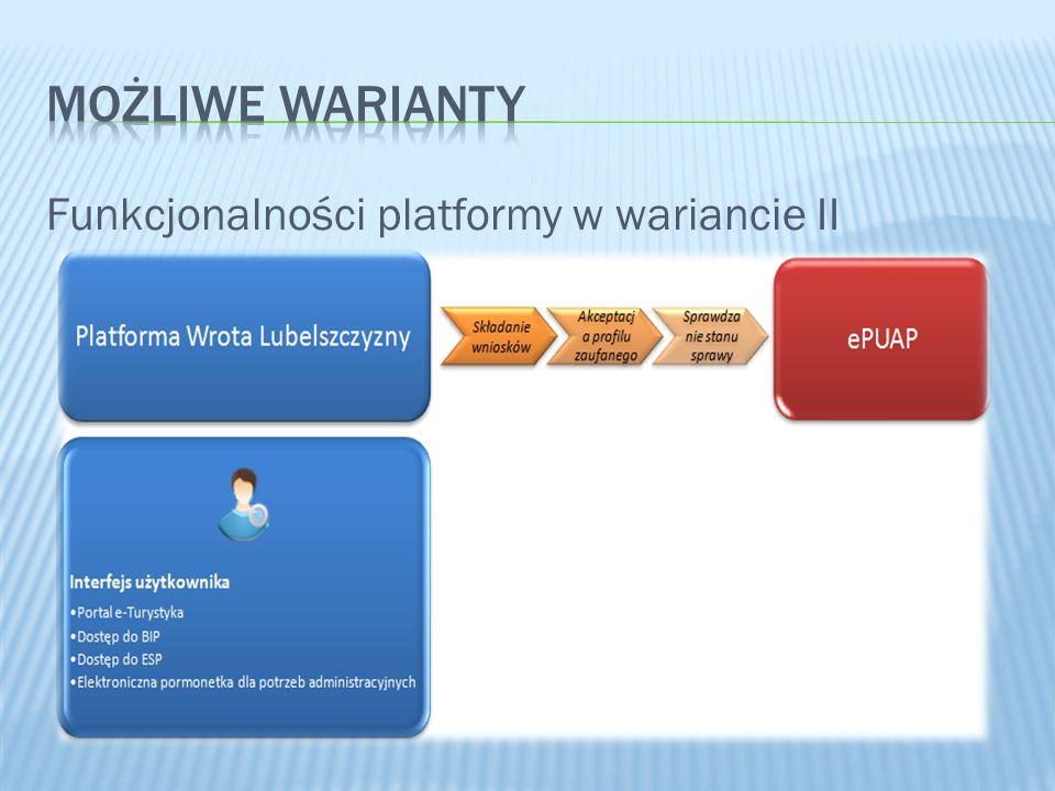 Funkcjonalności platformy w wariancie II
