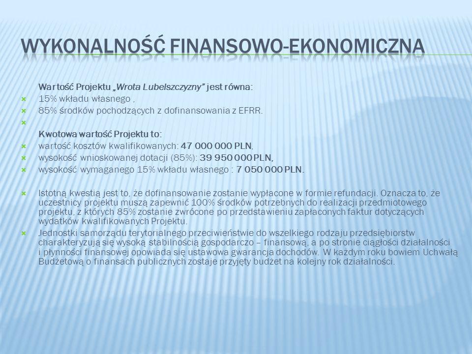 Wartość Projektu Wrota Lubelszczyzny jest równa: 15% wkładu własnego, 85% środków pochodzących z dofinansowania z EFRR. Kwotowa wartość Projektu to: w