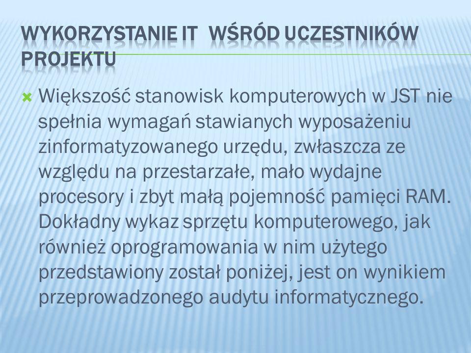 Grupa docelowa, której zgodnie z założeniem będzie służyć realizacja projektu Beneficjentem bezpośrednim projektu Wrota Lubelszczyzny są jednostki samorządu terytorialnego funkcjonujące na terenie województwa lubelskiego.