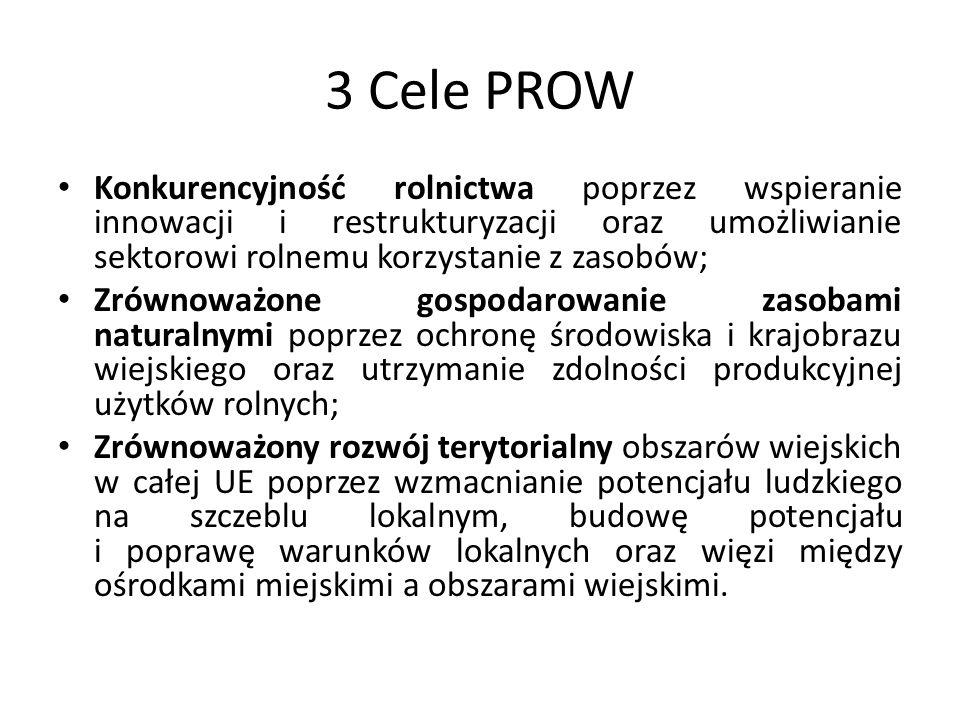 Zestawienie celów szczegółowych dla PROW 2014-2020 PriorytetCel szczegółowy 1.