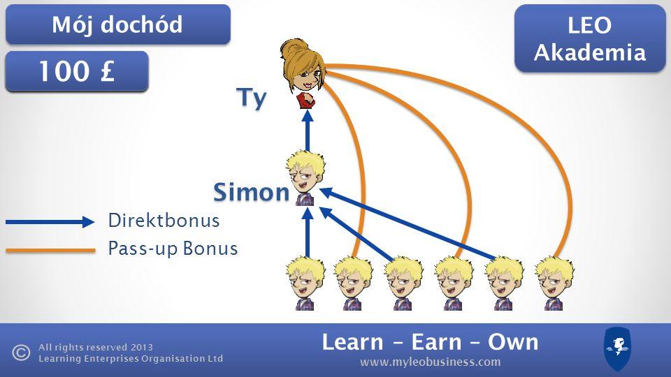 Learn – Earn – Own www.myleobusiness.com All rights reserved 2013 Learning Enterprises Organisation Ltd Mój dochód £25 £50 £75 100 £ LEO Akademia Dire