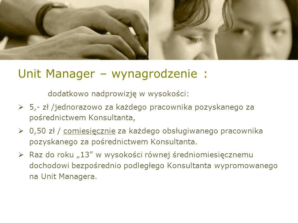 Unit Manager – wynagrodzenie - przykład: Założenie m-nieStawka Zakł.