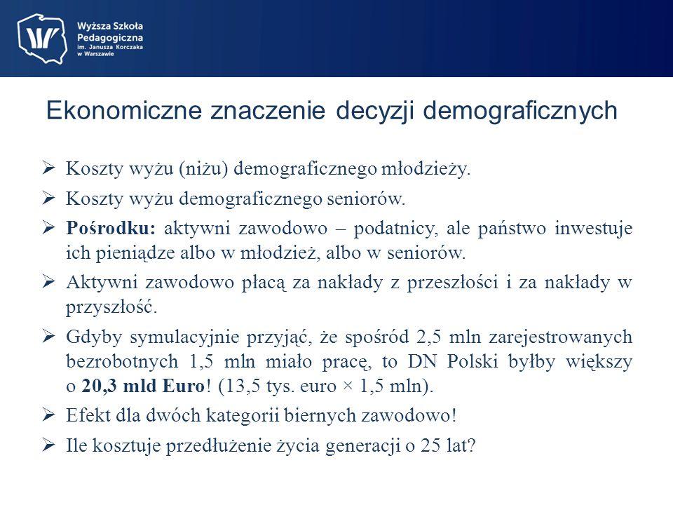 Ekonomiczne znaczenie decyzji demograficznych Koszty wyżu (niżu) demograficznego młodzieży.