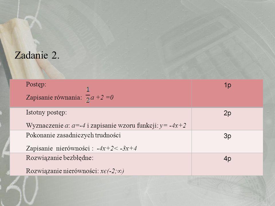 Postęp: Zapisanie równania: a +2 =0 1p Istotny postęp: Wyznaczenie a: a=-4 i zapisanie wzoru funkcji: y= -4x+2 2p Pokonanie zasadniczych trudności Zap