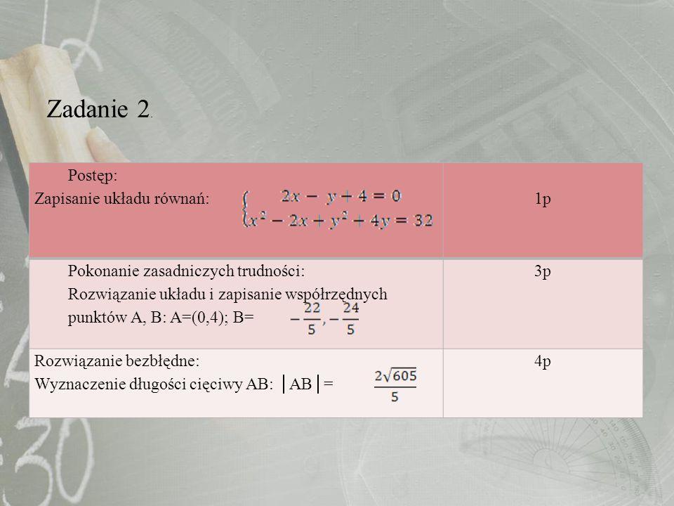 Postęp: Zapisanie układu równań:1p Pokonanie zasadniczych trudności: Rozwiązanie układu i zapisanie współrzędnych punktów A, B: A=(0,4); B= 3p Rozwiąz