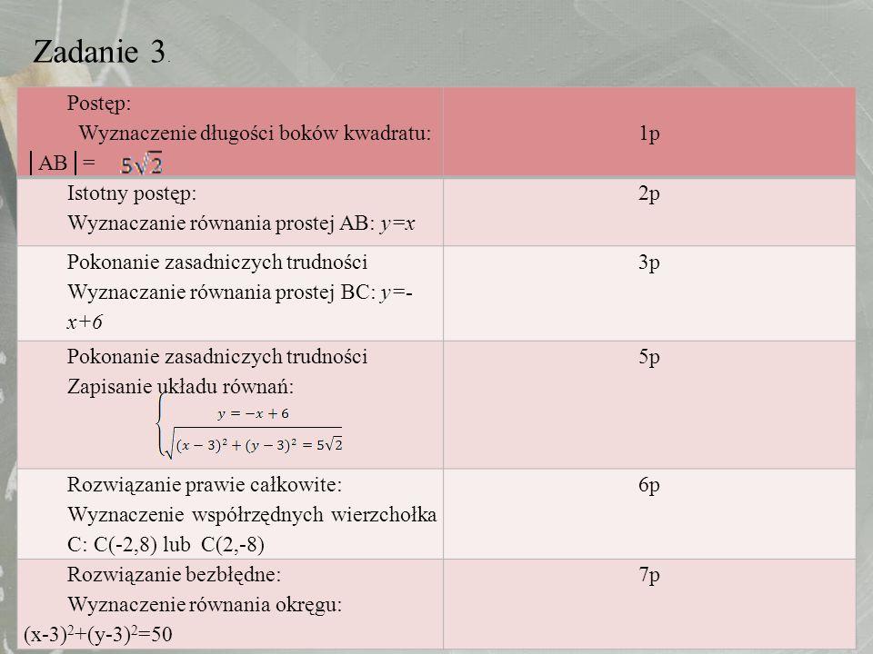 Postęp: Wyznaczenie długości boków kwadratu: AB = 1p Istotny postęp: Wyznaczanie równania prostej AB: y=x 2p Pokonanie zasadniczych trudności Wyznacza