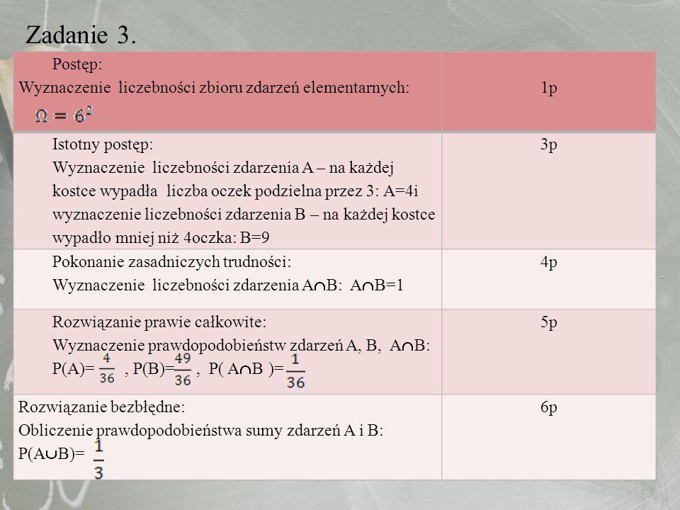 Zadanie 3. Postęp: Wyznaczenie liczebności zbioru zdarzeń elementarnych:1p Istotny postęp: Wyznaczenie liczebności zdarzenia A – na każdej kostce wypa