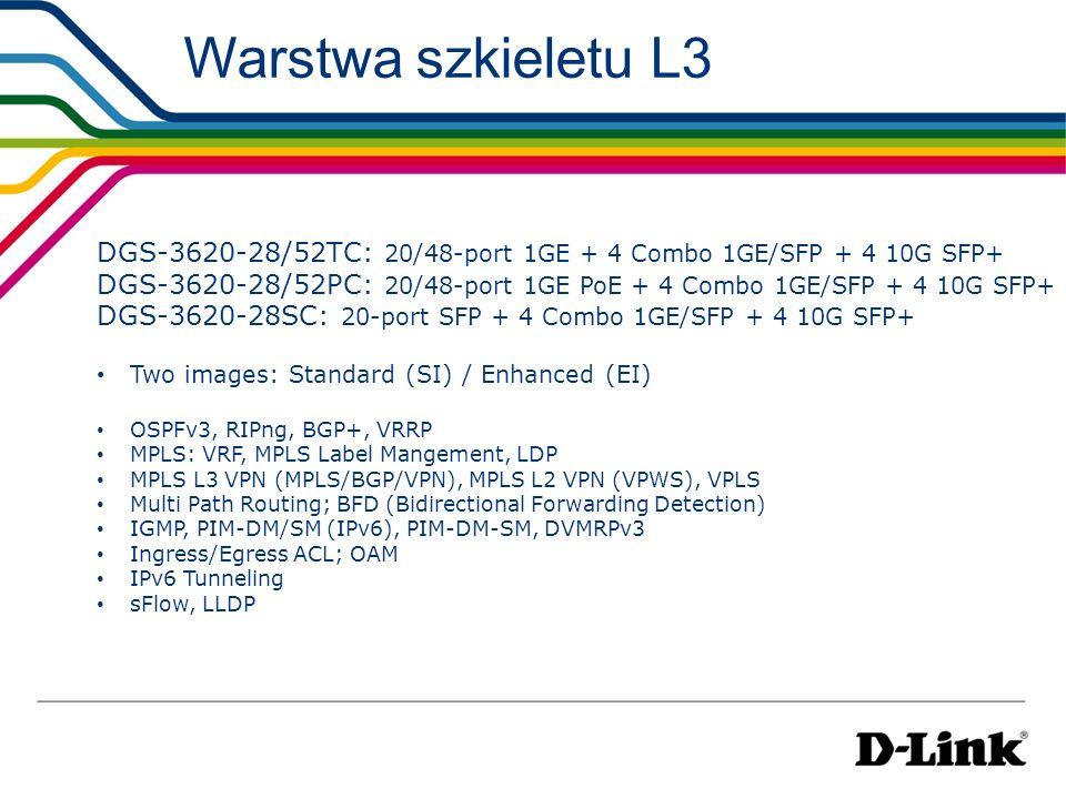 Warstwa szkieletu L3 DGS-3620-28/52TC: 20/48-port 1GE + 4 Combo 1GE/SFP + 4 10G SFP+ DGS-3620-28/52PC: 20/48-port 1GE PoE + 4 Combo 1GE/SFP + 4 10G SF