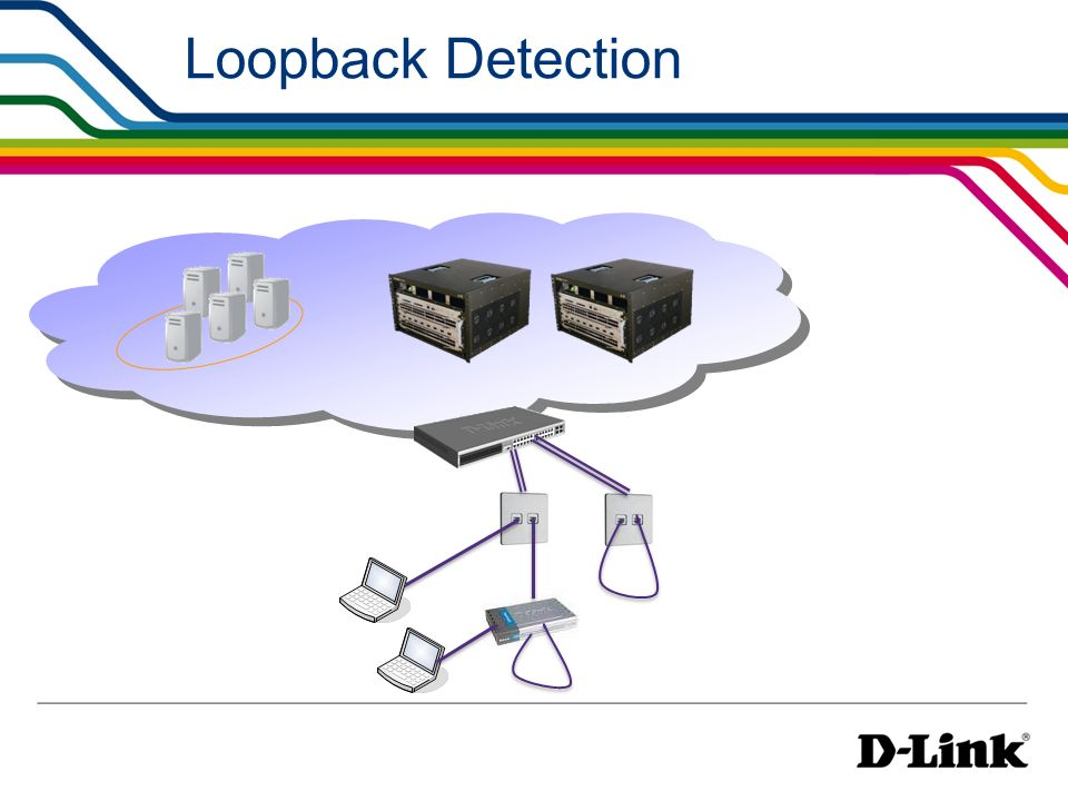 Loopback Detection