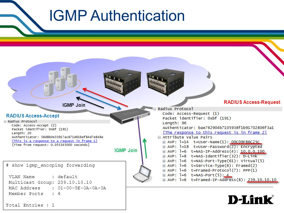 IGMP Authentication RADIUS Access-Request IGMP Join RADIUS Access-Accept # show igmp_snooping forwarding VLAN Name : default Multicast Group: 239.10.1