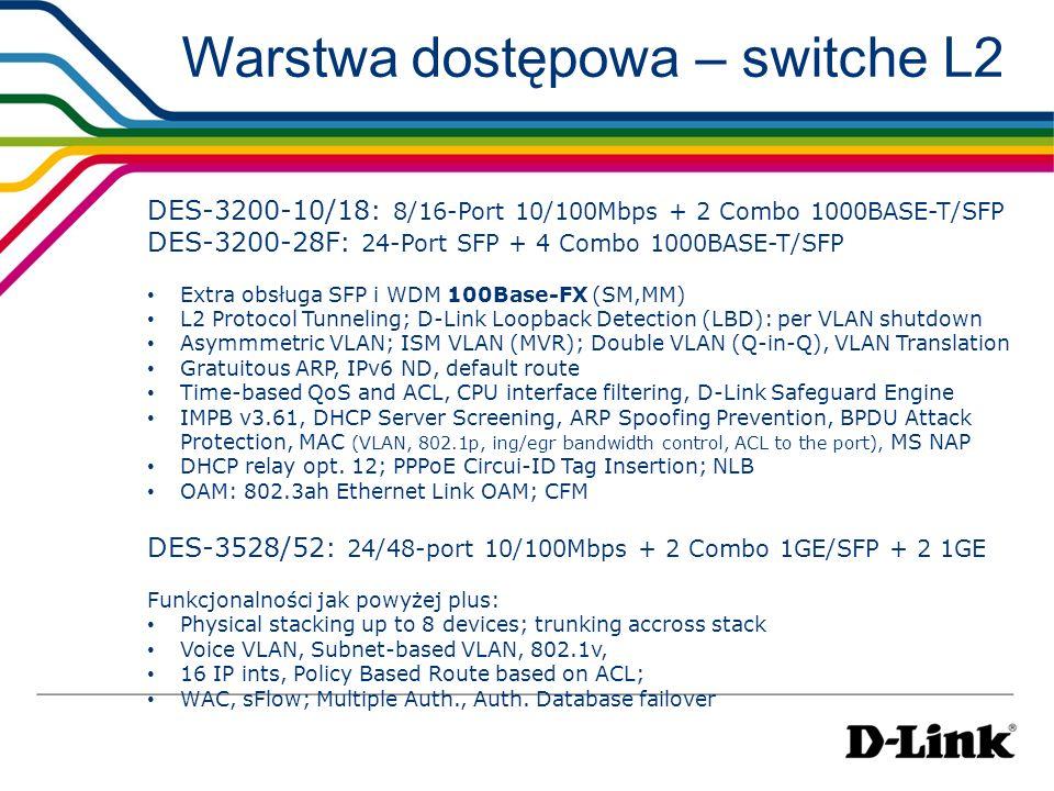 Warstwa dostępowa – switche L2 DES-3200-10/18: 8/16-Port 10/100Mbps + 2 Combo 1000BASE-T/SFP DES-3200-28F: 24-Port SFP + 4 Combo 1000BASE-T/SFP Extra